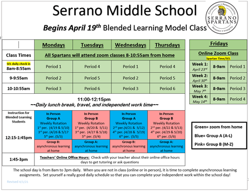 Return to School April 2021 - Blended Learning Model