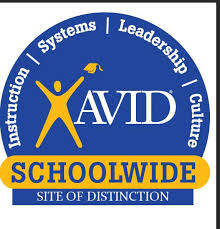 AVID site distinction
