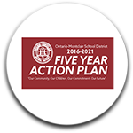 5 Year Action Plan